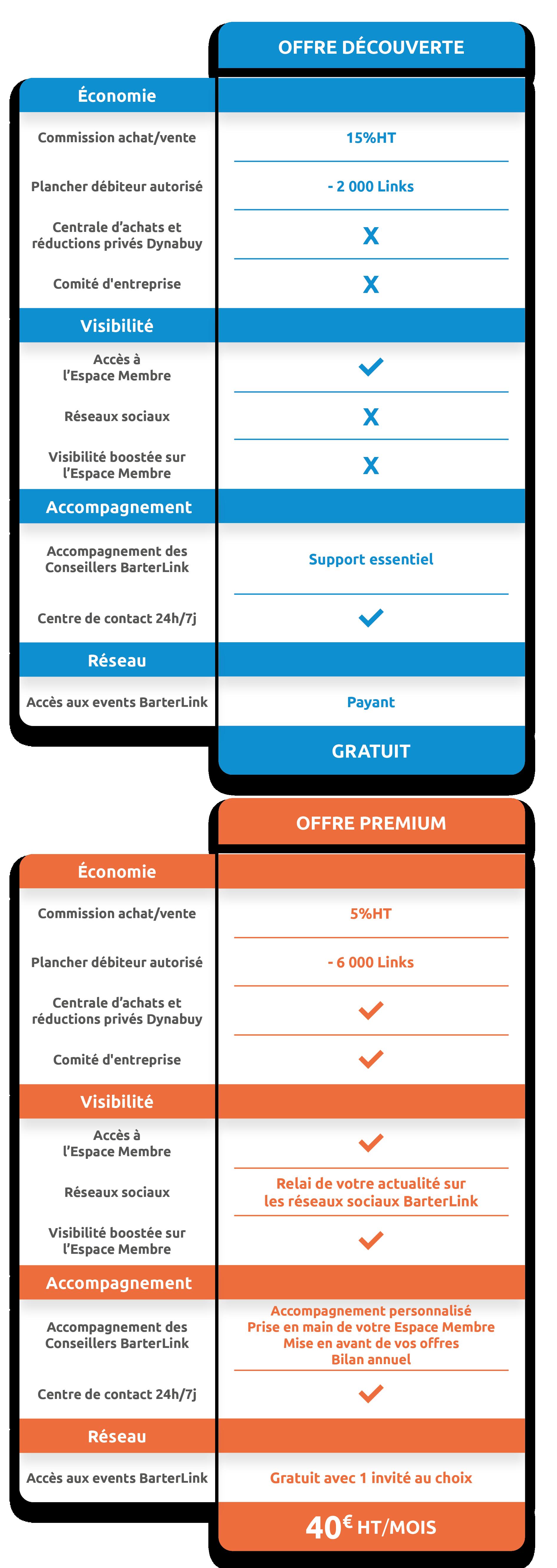 https://barterlink.fr/wp-content/uploads/2021/03/Pricing-mobile-2.png